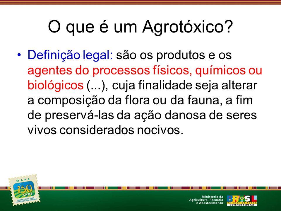 Conceito global Pesticides (mundo) = Agrotóxicos (Brasil)