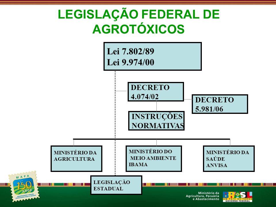 LEGISLAÇÃO FEDERAL DE AGROTÓXICOS MINISTÉRIO DA SAÚDE ANVISA MINISTÉRIO DO MEIO AMBIENTE IBAMA MINISTÉRIO DA AGRICULTURA DECRETO 4.074/02 Lei 7.802/89