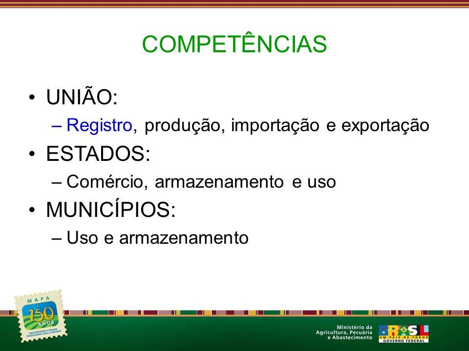 COMPETÊNCIAS UNIÃO: –Registro, produção, importação e exportação ESTADOS: –Comércio, armazenamento e uso MUNICÍPIOS: –Uso e armazenamento