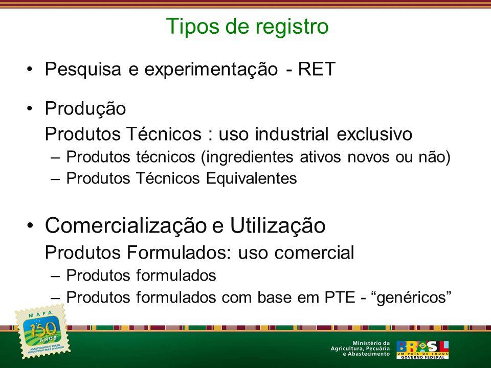 Tipos de registro Pesquisa e experimentação - RET Produção Produtos Técnicos : uso industrial exclusivo –Produtos técnicos (ingredientes ativos novos