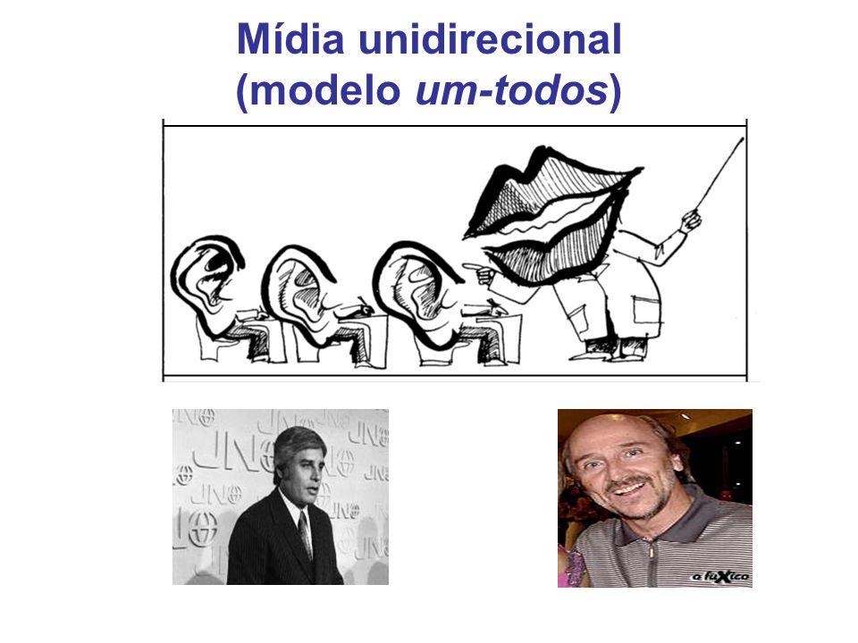 Mídia unidirecional (modelo um-todos)