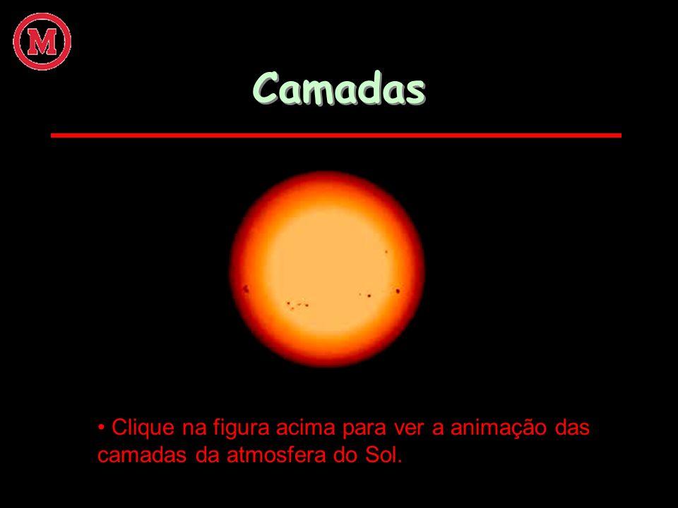 Camadas Clique na figura acima para ver a animação das camadas da atmosfera do Sol.