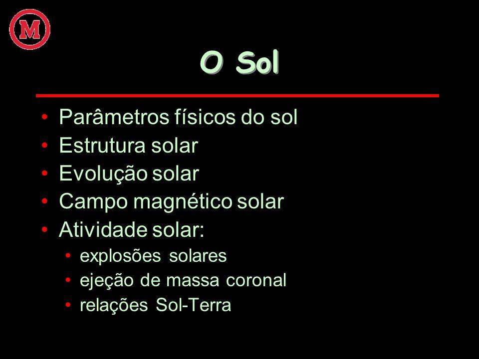 O Sol Parâmetros físicos do sol Estrutura solar Evolução solar Campo magnético solar Atividade solar: explosões solares ejeção de massa coronal relaçõ