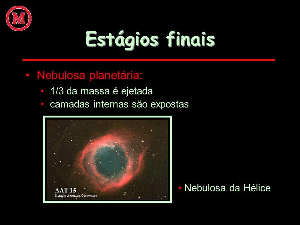 Estágios finais Nebulosa planetária: 1/3 da massa é ejetada camadas internas são expostas Nebulosa da Hélice