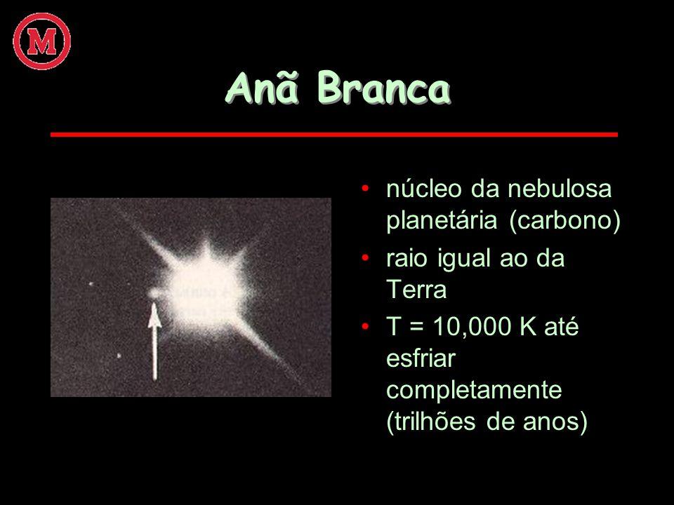 Anã Branca núcleo da nebulosa planetária (carbono) raio igual ao da Terra T = 10,000 K até esfriar completamente (trilhões de anos)