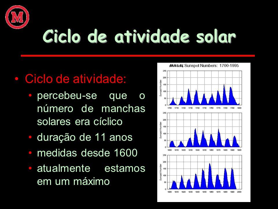 Ciclo de atividade solar Ciclo de atividade: percebeu-se que o número de manchas solares era cíclico duração de 11 anos medidas desde 1600 atualmente