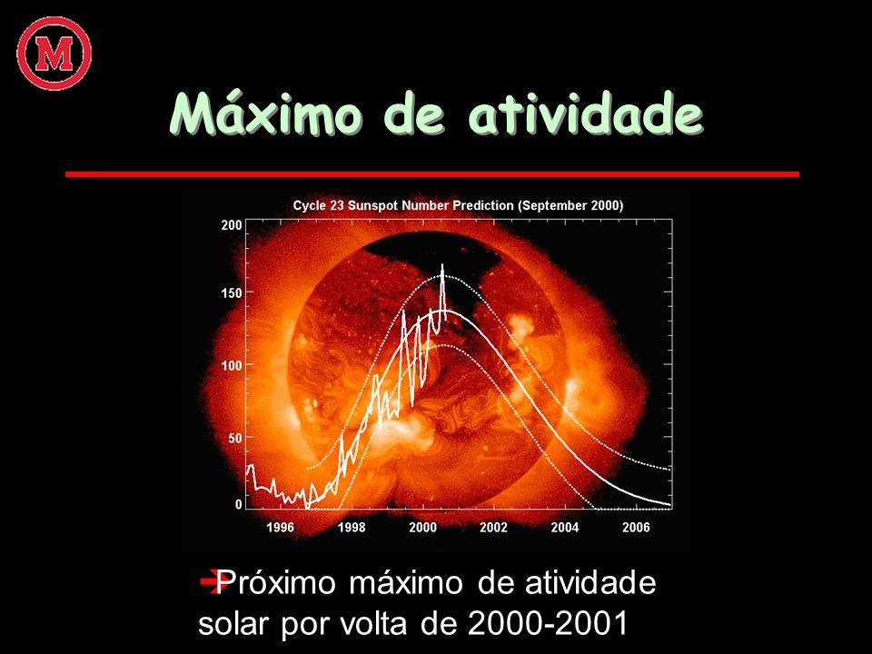 Máximo de atividade èPróximo máximo de atividade solar por volta de 2000-2001
