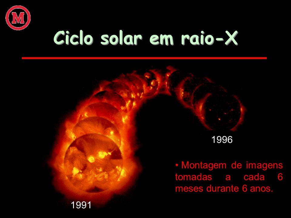 Ciclo solar em raio-X 1991 1996 Montagem de imagens tomadas a cada 6 meses durante 6 anos.