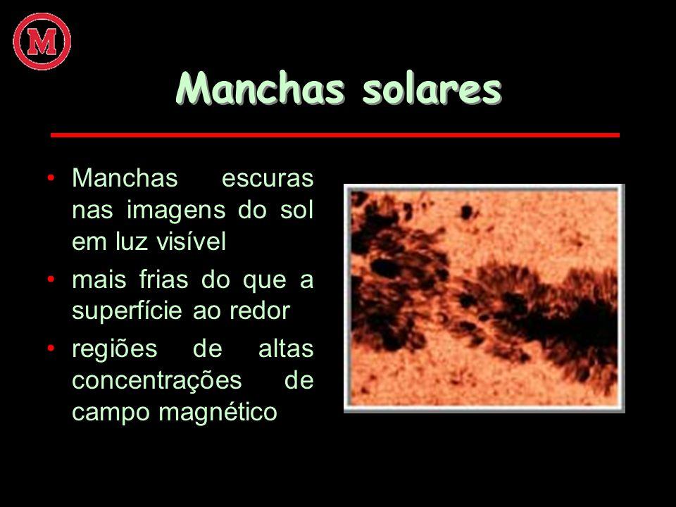 Manchas solares Manchas escuras nas imagens do sol em luz visível mais frias do que a superfície ao redor regiões de altas concentrações de campo magn