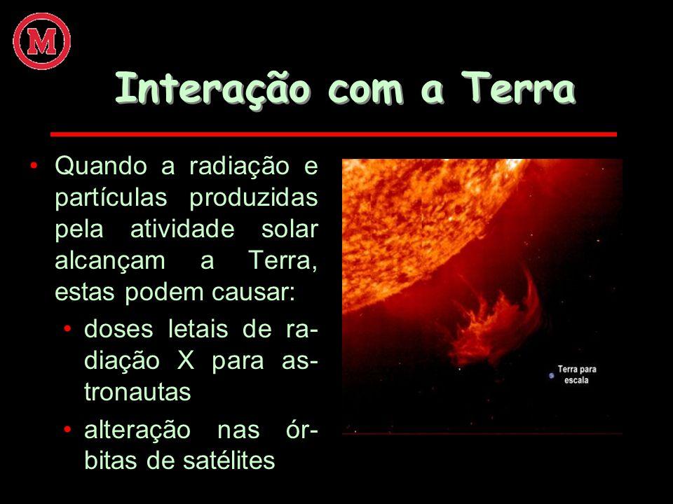 Interação com a Terra Quando a radiação e partículas produzidas pela atividade solar alcançam a Terra, estas podem causar: doses letais de ra- diação