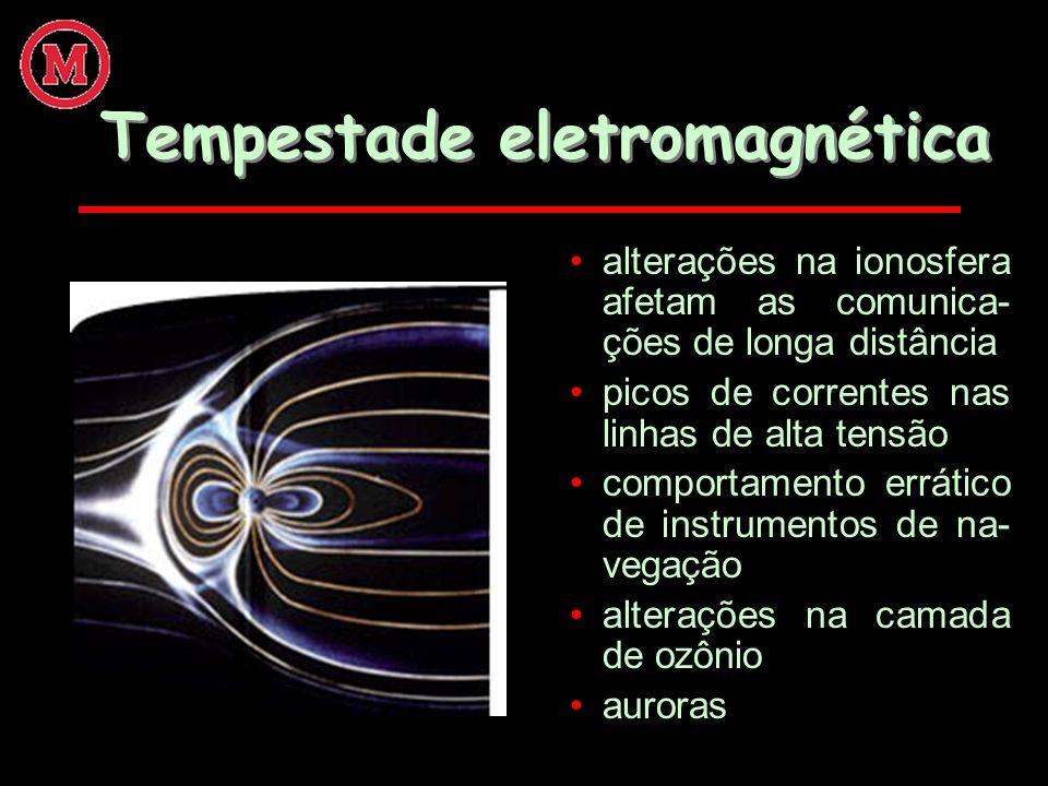 Tempestade eletromagnética alterações na ionosfera afetam as comunica- ções de longa distância picos de correntes nas linhas de alta tensão comportame