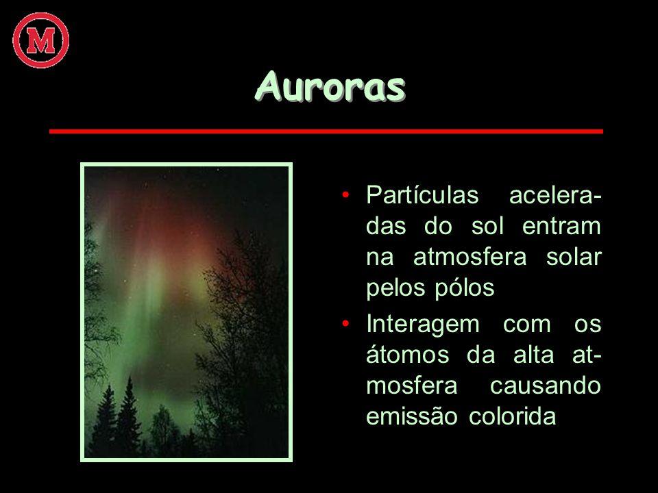 Auroras Partículas acelera- das do sol entram na atmosfera solar pelos pólos Interagem com os átomos da alta at- mosfera causando emissão colorida