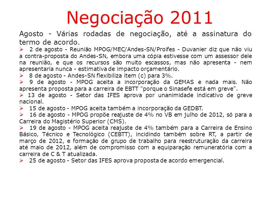 Negociação 2011 Agosto - Várias rodadas de negociação, até a assinatura do termo de acordo.