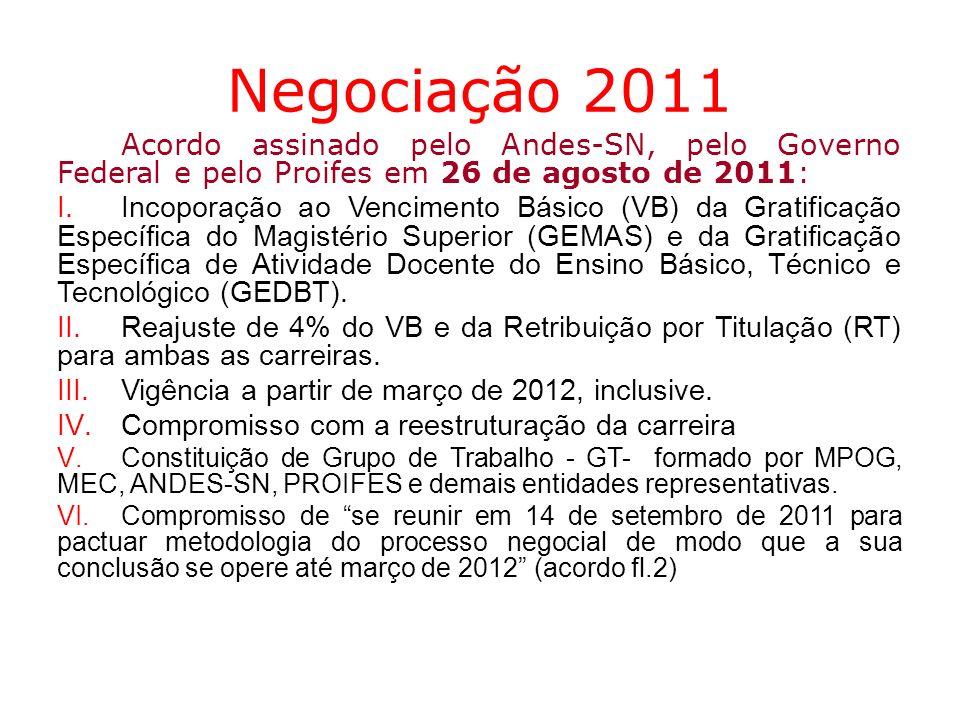 Negociação 2011 Acordo assinado pelo Andes-SN, pelo Governo Federal e pelo Proifes em 26 de agosto de 2011: I.Incoporação ao Vencimento Básico (VB) da Gratificação Específica do Magistério Superior (GEMAS) e da Gratificação Específica de Atividade Docente do Ensino Básico, Técnico e Tecnológico (GEDBT).
