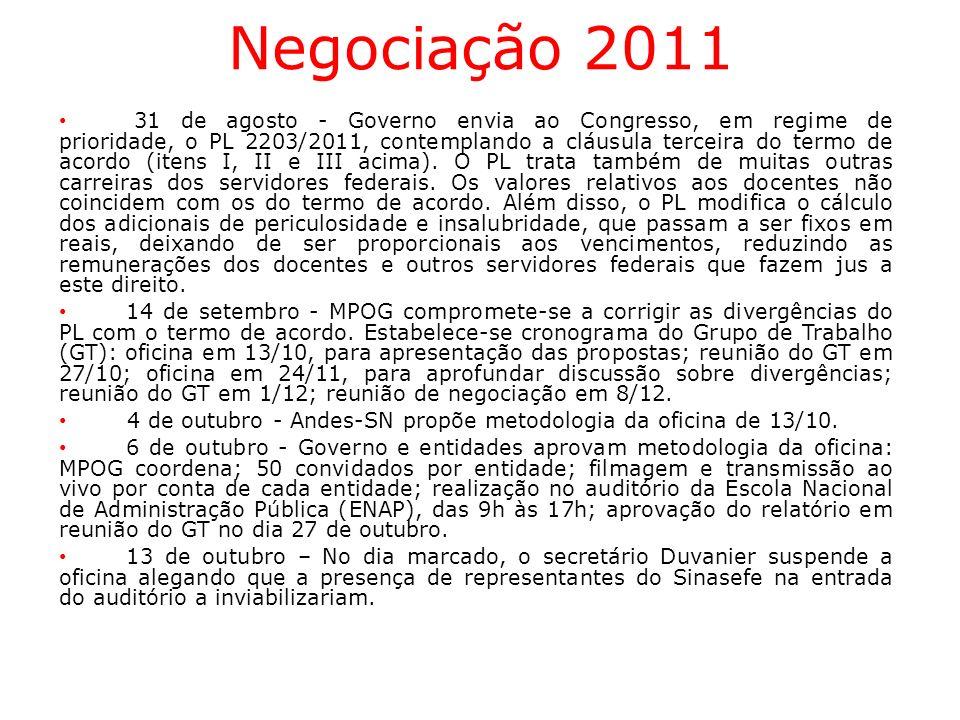 Negociação 2011 31 de agosto - Governo envia ao Congresso, em regime de prioridade, o PL 2203/2011, contemplando a cláusula terceira do termo de acordo (itens I, II e III acima).