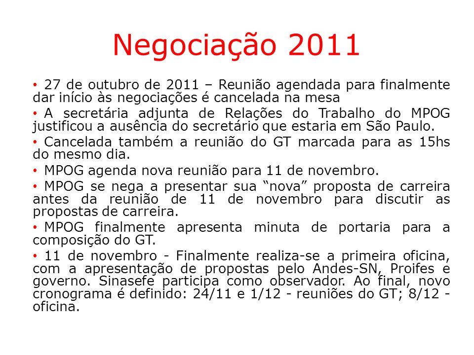 Negociação 2011 27 de outubro de 2011 – Reunião agendada para finalmente dar início às negociações é cancelada na mesa A secretária adjunta de Relações do Trabalho do MPOG justificou a ausência do secretário que estaria em São Paulo.