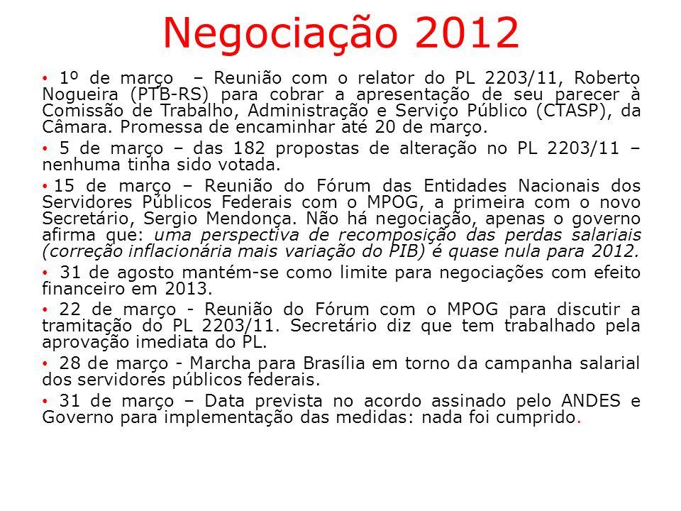 Negociação 2012 1º de março – Reunião com o relator do PL 2203/11, Roberto Nogueira (PTB-RS) para cobrar a apresentação de seu parecer à Comissão de Trabalho, Administração e Serviço Público (CTASP), da Câmara.
