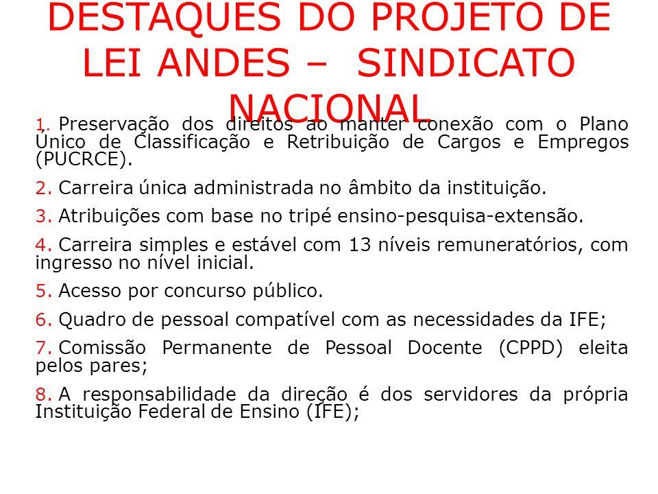 DESTAQUES DO PROJETO DE LEI ANDES – SINDICATO NACIONAL 1.
