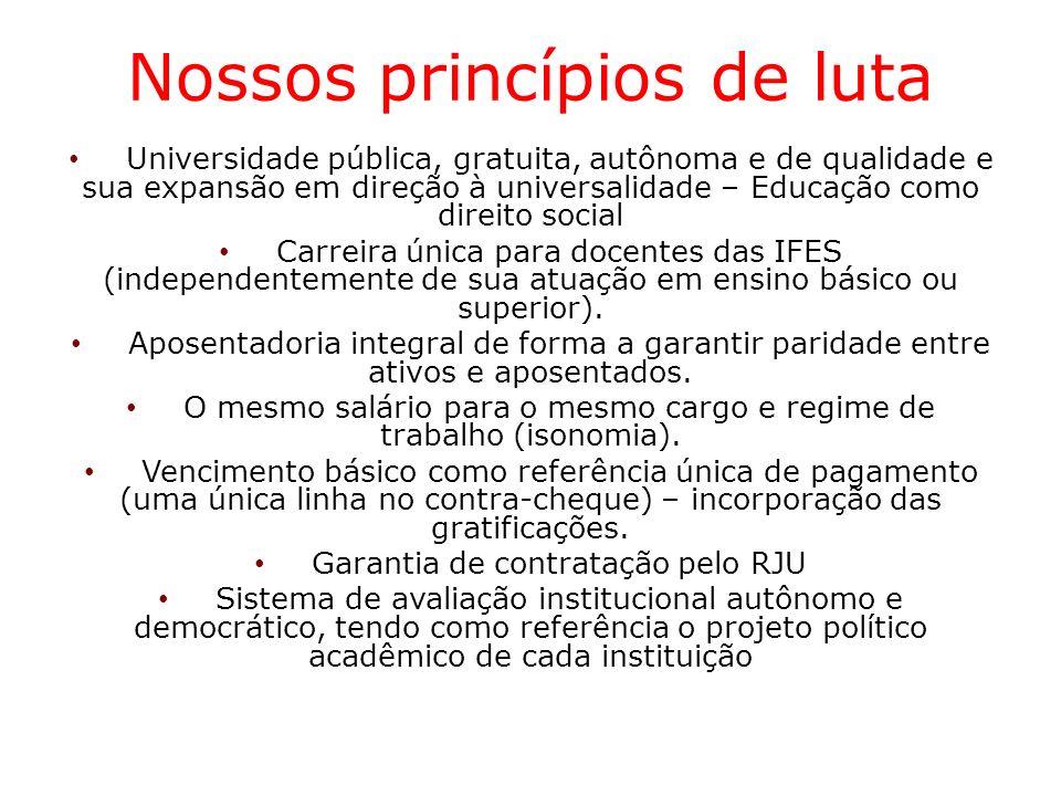 Nossos princípios de luta Universidade pública, gratuita, autônoma e de qualidade e sua expansão em direção à universalidade – Educação como direito social Carreira única para docentes das IFES (independentemente de sua atuação em ensino básico ou superior).