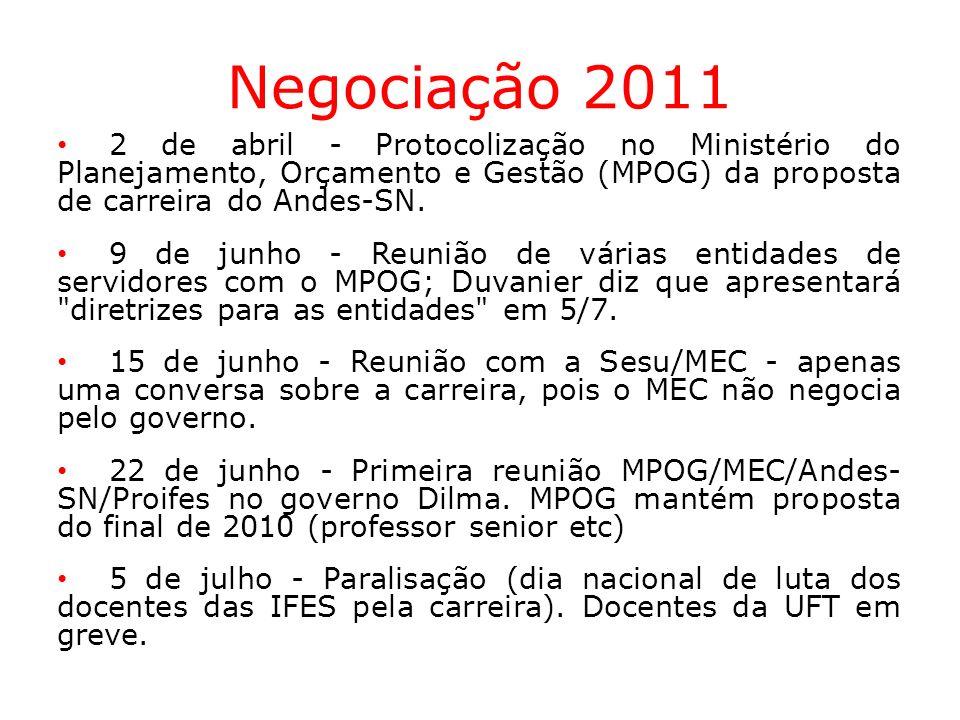 Negociação 2011 2 de abril - Protocolização no Ministério do Planejamento, Orçamento e Gestão (MPOG) da proposta de carreira do Andes-SN.