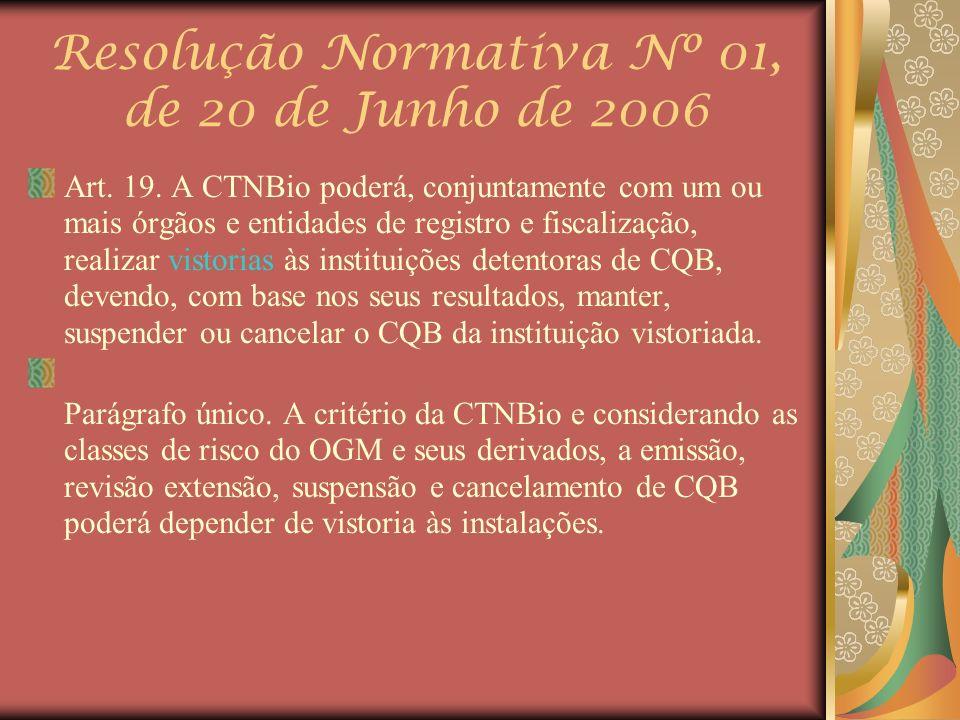 Resolução Normativa Nº 01, de 20 de Junho de 2006 Art. 19. A CTNBio poderá, conjuntamente com um ou mais órgãos e entidades de registro e fiscalização