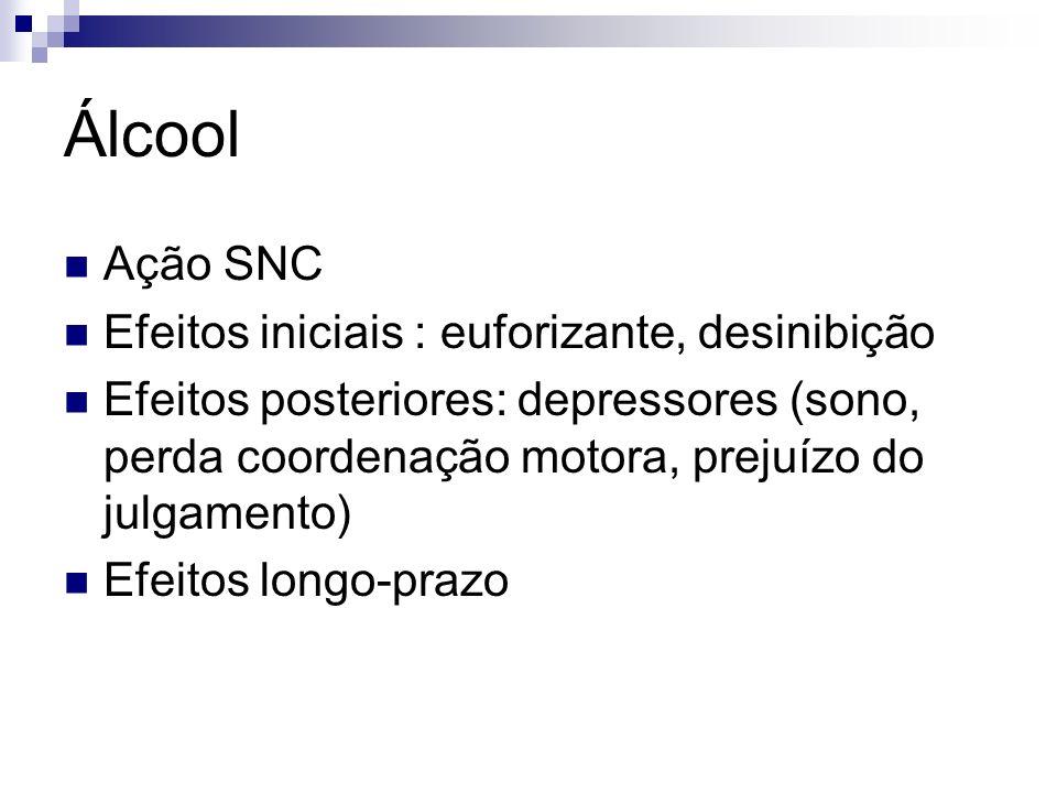 Álcool Ação SNC Efeitos iniciais : euforizante, desinibição Efeitos posteriores: depressores (sono, perda coordenação motora, prejuízo do julgamento)