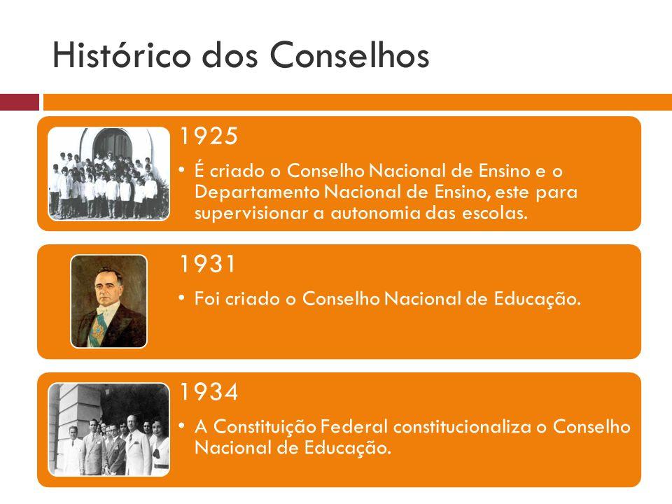 Histórico dos Conselhos 1925 É criado o Conselho Nacional de Ensino e o Departamento Nacional de Ensino, este para supervisionar a autonomia das escol