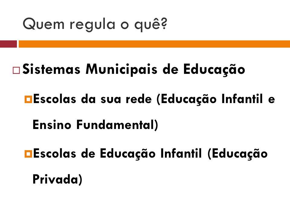 Quem regula o quê? Sistemas Municipais de Educação Escolas da sua rede (Educação Infantil e Ensino Fundamental) Escolas de Educação Infantil (Educação