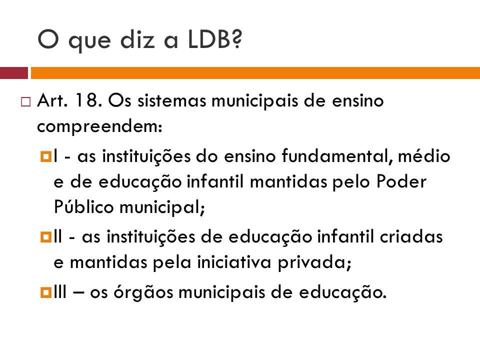 O que diz a LDB? Art. 18. Os sistemas municipais de ensino compreendem: I - as instituições do ensino fundamental, médio e de educação infantil mantid