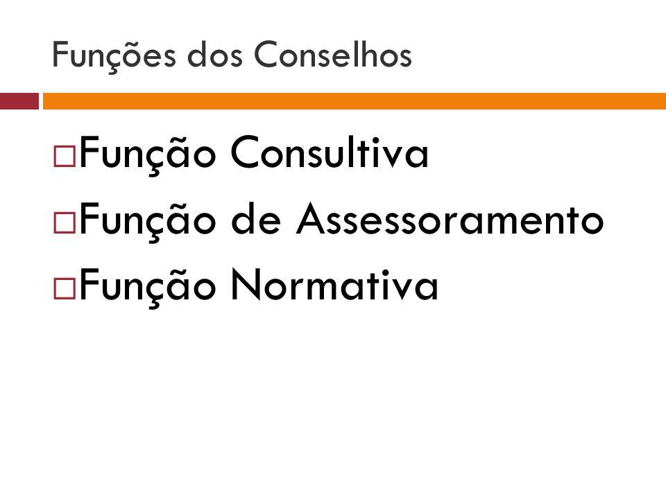 Funções dos Conselhos Função Consultiva Função de Assessoramento Função Normativa