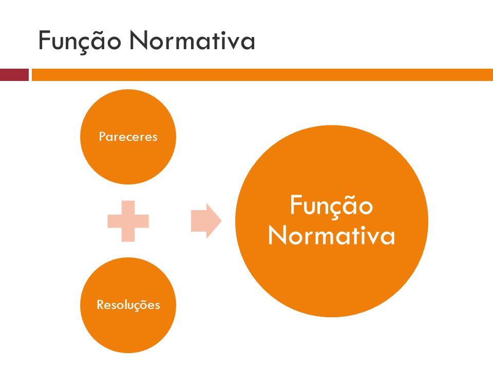 Função Normativa PareceresResoluções Função Normativa