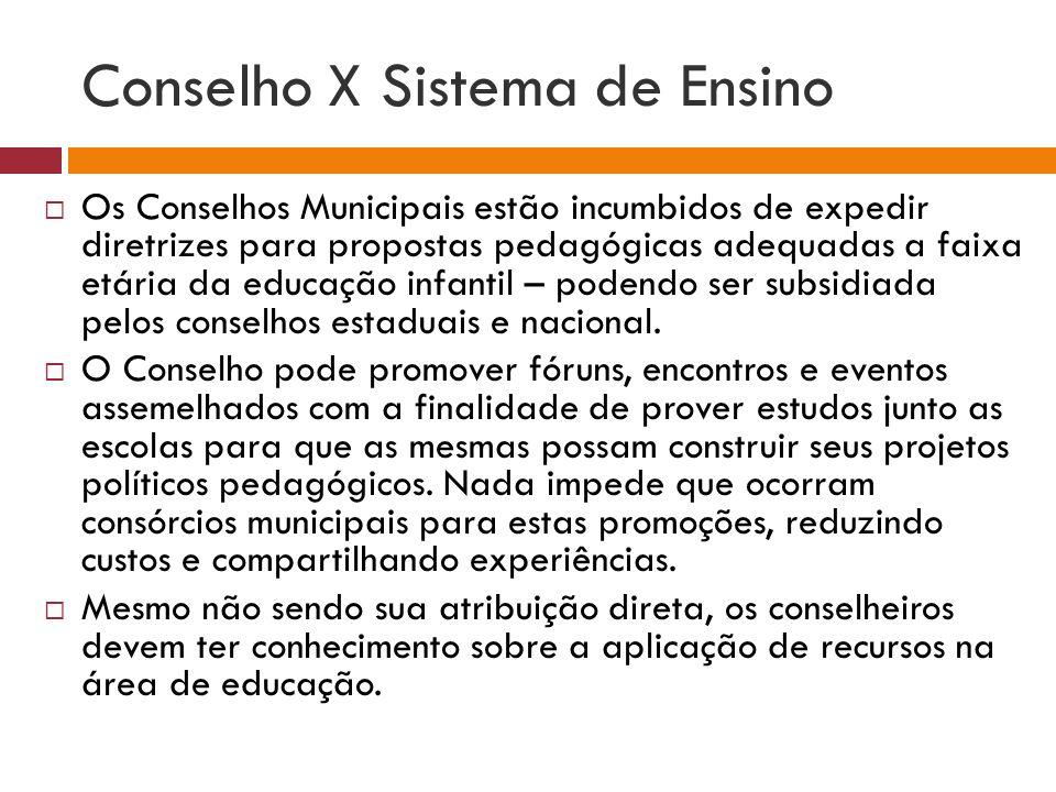 Conselho X Sistema de Ensino Os Conselhos Municipais estão incumbidos de expedir diretrizes para propostas pedagógicas adequadas a faixa etária da edu