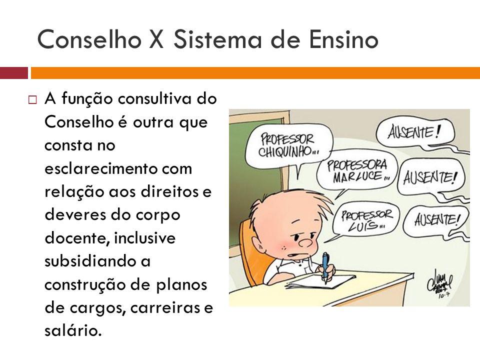 Conselho X Sistema de Ensino A função consultiva do Conselho é outra que consta no esclarecimento com relação aos direitos e deveres do corpo docente,