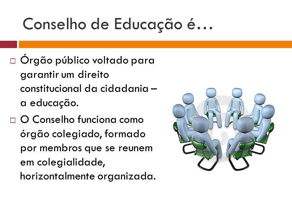 Conselho de Educação é… Órgão público voltado para garantir um direito constitucional da cidadania – a educação. O Conselho funciona como órgão colegi