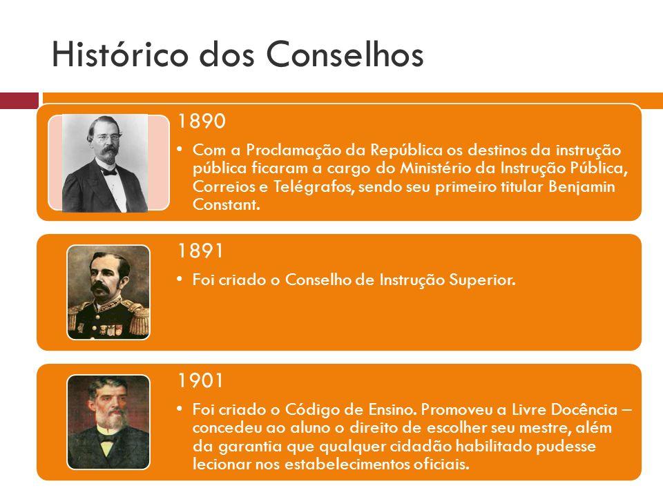 Histórico dos Conselhos 1911 Reforma Rivadávia Correia cria o Conselho Superior de Ensino que estimula a transição do ensino superior do público para o privado, estabelecendo-se o que ficou conhecido como desoficialização do ensino.