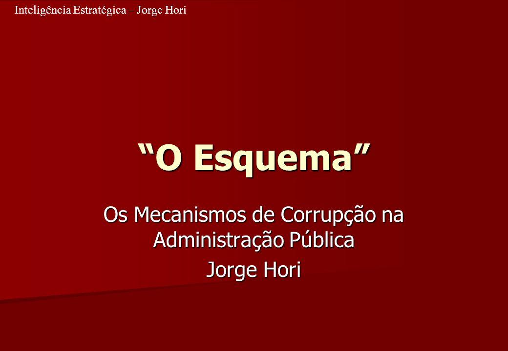Inteligência Estratégica – Jorge Hori O Esquema Os Mecanismos de Corrupção na Administração Pública Jorge Hori