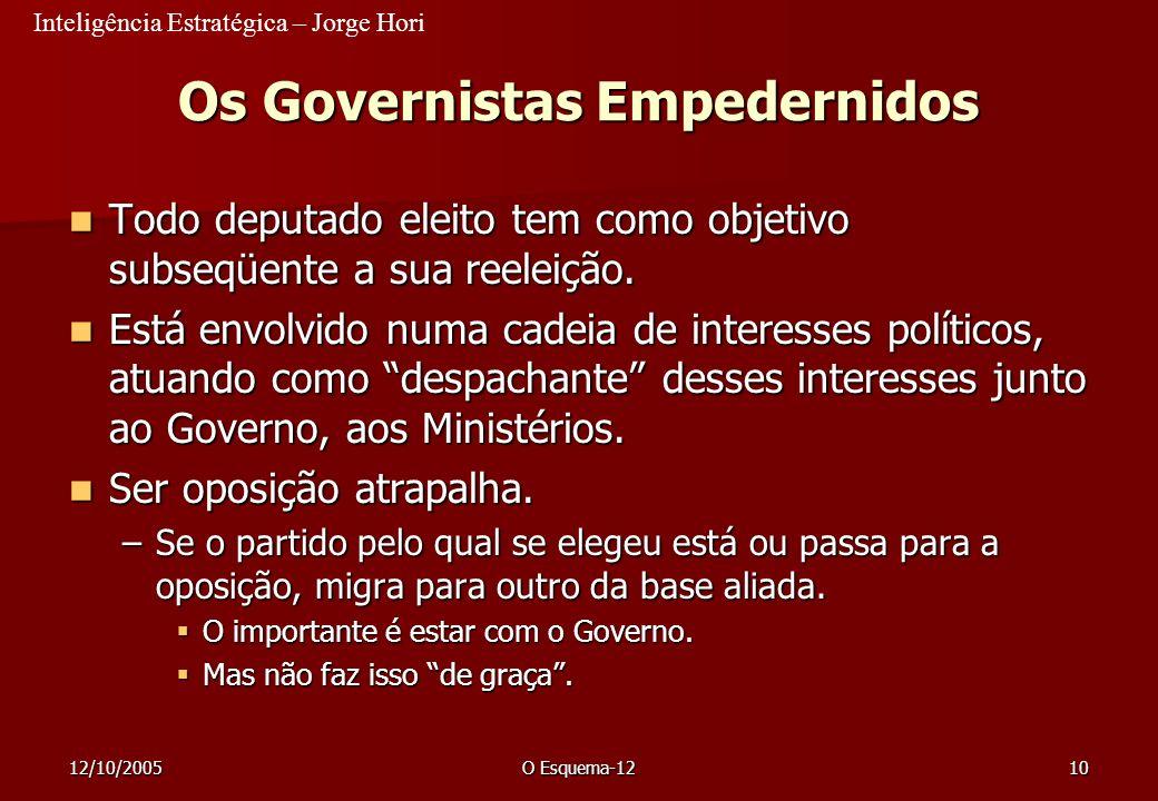 Inteligência Estratégica – Jorge Hori 12/10/2005O Esquema-1210 Os Governistas Empedernidos Todo deputado eleito tem como objetivo subseqüente a sua re
