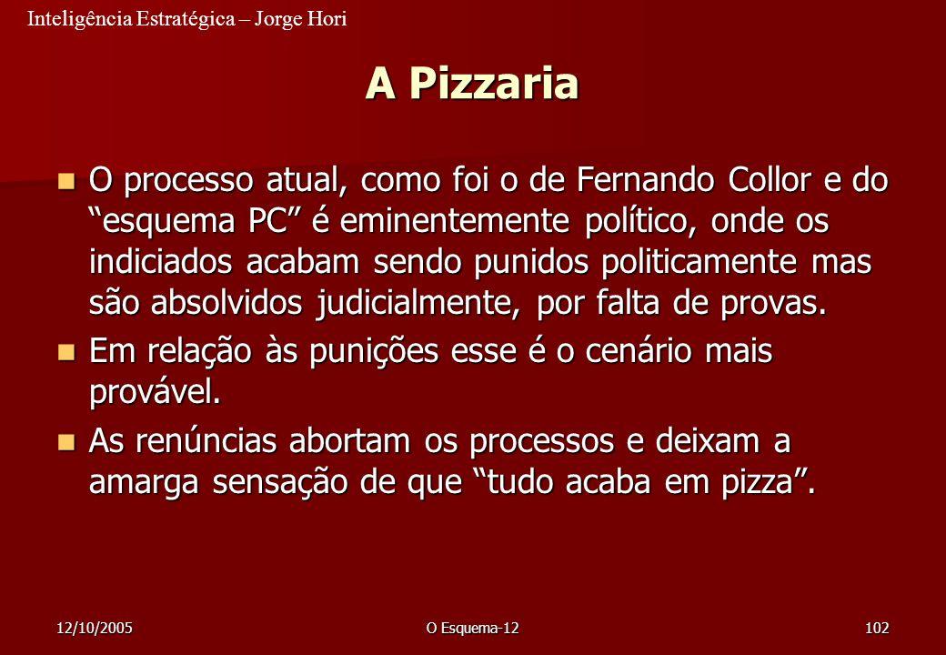 Inteligência Estratégica – Jorge Hori 12/10/2005O Esquema-12102 A Pizzaria O processo atual, como foi o de Fernando Collor e do esquema PC é eminentem