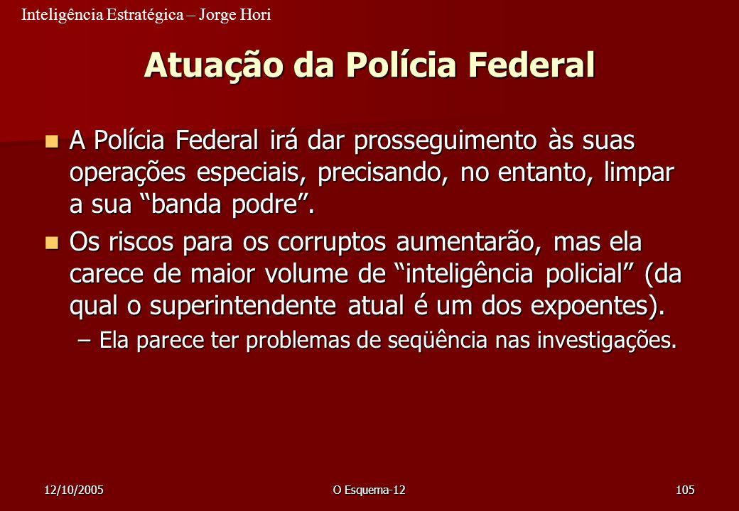 Inteligência Estratégica – Jorge Hori 12/10/2005O Esquema-12105 Atuação da Polícia Federal A Polícia Federal irá dar prosseguimento às suas operações