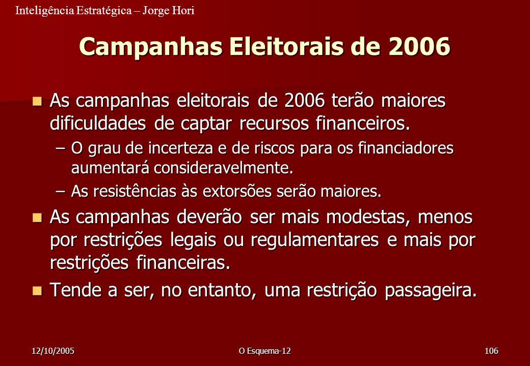 Inteligência Estratégica – Jorge Hori 12/10/2005O Esquema-12106 Campanhas Eleitorais de 2006 As campanhas eleitorais de 2006 terão maiores dificuldade