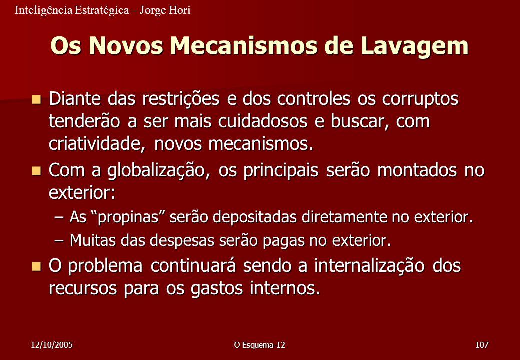 Inteligência Estratégica – Jorge Hori 12/10/2005O Esquema-12107 Os Novos Mecanismos de Lavagem Diante das restrições e dos controles os corruptos tend