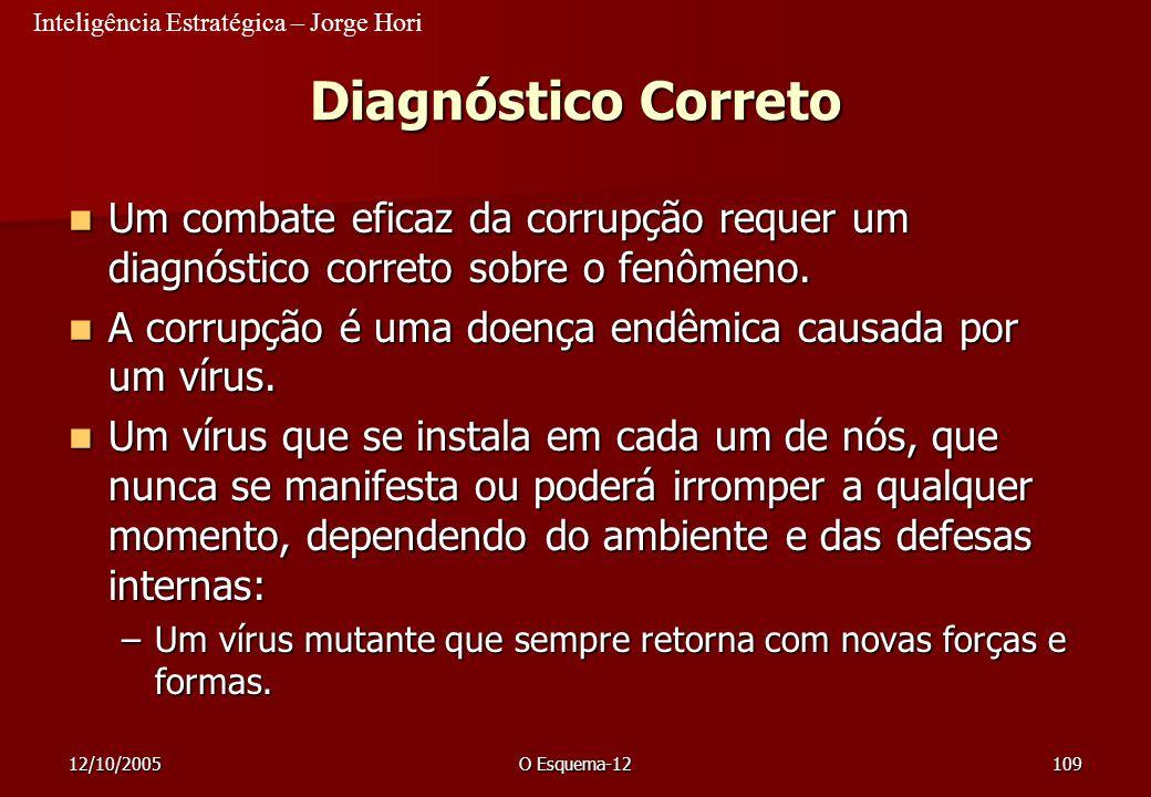 Inteligência Estratégica – Jorge Hori 12/10/2005O Esquema-12109 Diagnóstico Correto Um combate eficaz da corrupção requer um diagnóstico correto sobre