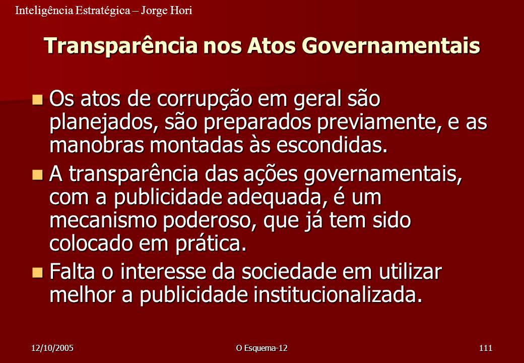 Inteligência Estratégica – Jorge Hori 12/10/2005O Esquema-12111 Transparência nos Atos Governamentais Os atos de corrupção em geral são planejados, sã