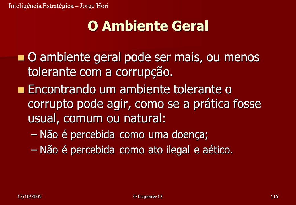 Inteligência Estratégica – Jorge Hori 12/10/2005O Esquema-12115 O Ambiente Geral O ambiente geral pode ser mais, ou menos tolerante com a corrupção. O