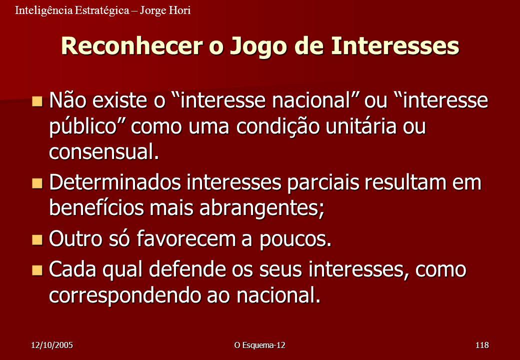 Inteligência Estratégica – Jorge Hori 12/10/2005O Esquema-12118 Reconhecer o Jogo de Interesses Não existe o interesse nacional ou interesse público c