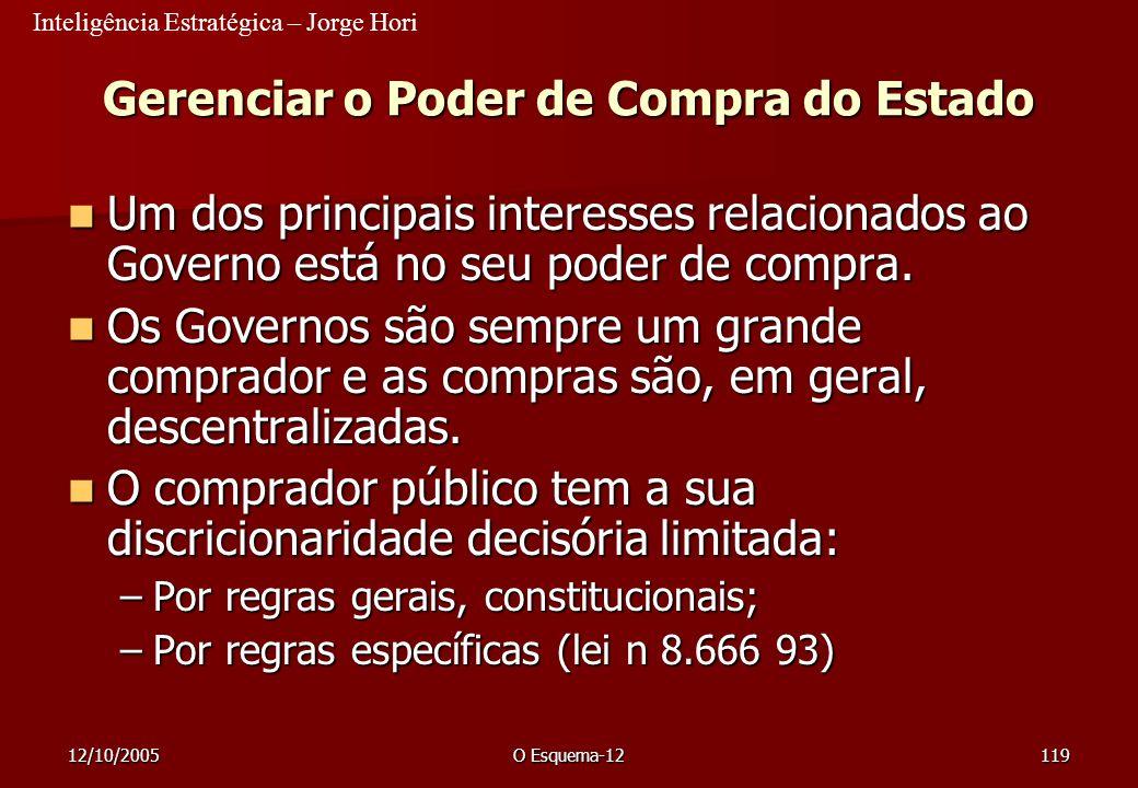 Inteligência Estratégica – Jorge Hori 12/10/2005O Esquema-12119 Gerenciar o Poder de Compra do Estado Um dos principais interesses relacionados ao Gov