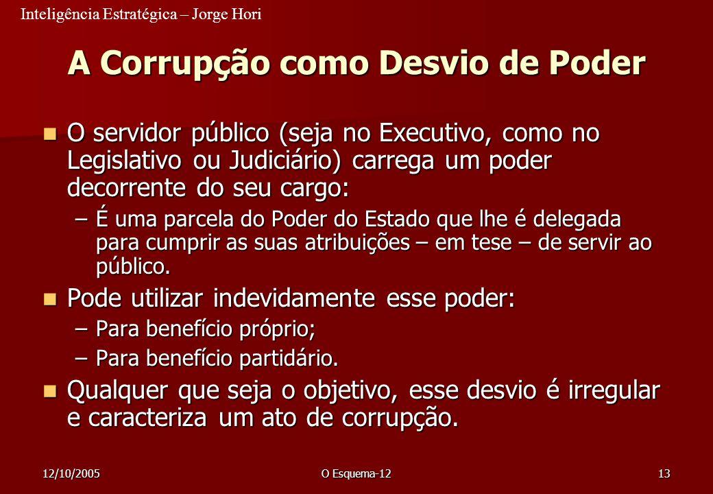 Inteligência Estratégica – Jorge Hori 12/10/2005O Esquema-1213 A Corrupção como Desvio de Poder O servidor público (seja no Executivo, como no Legisla