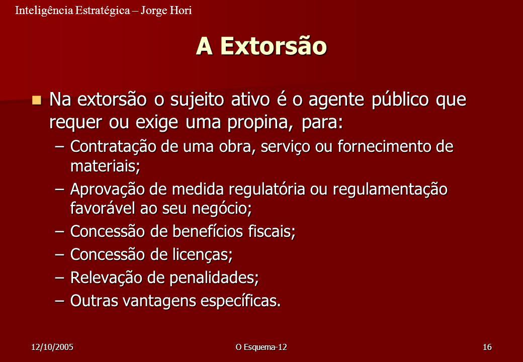 Inteligência Estratégica – Jorge Hori 12/10/2005O Esquema-1216 A Extorsão Na extorsão o sujeito ativo é o agente público que requer ou exige uma propi
