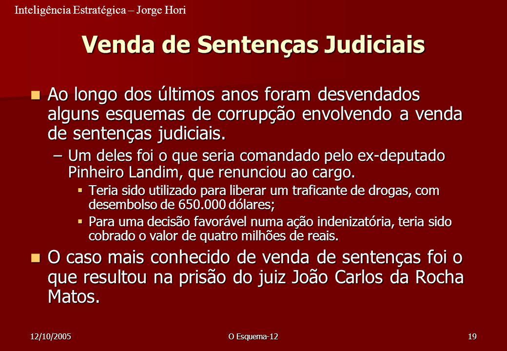 Inteligência Estratégica – Jorge Hori 12/10/2005O Esquema-1219 Venda de Sentenças Judiciais Ao longo dos últimos anos foram desvendados alguns esquema