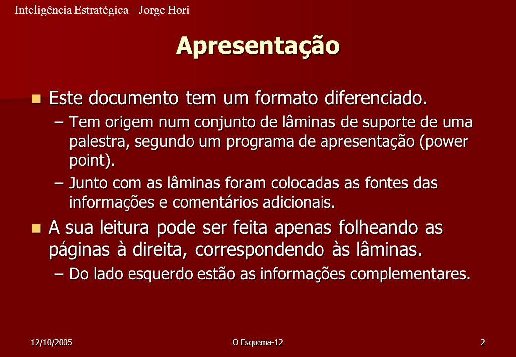 Inteligência Estratégica – Jorge Hori 12/10/2005O Esquema-122 Apresentação Este documento tem um formato diferenciado. Este documento tem um formato d